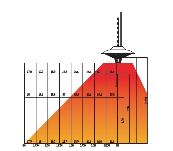 hængende infrarød terrassevarmer guide