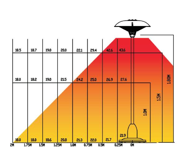Elektriske infrarøde terrassevarmer gulvmodel guide
